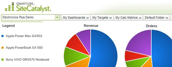 Herramientas para el análisis web: Omniture SiteCatalyst (Parte 2)